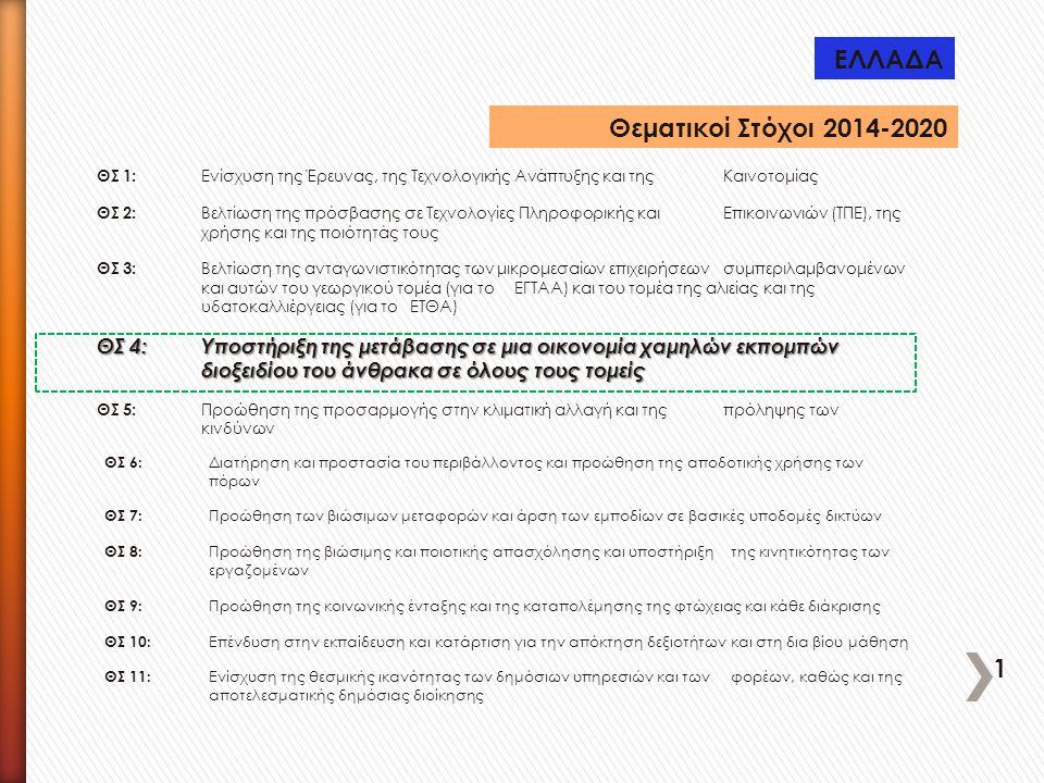 ΕΛΛΑΔΑ Θεματικοί Στόχοι 2014-2020 1
