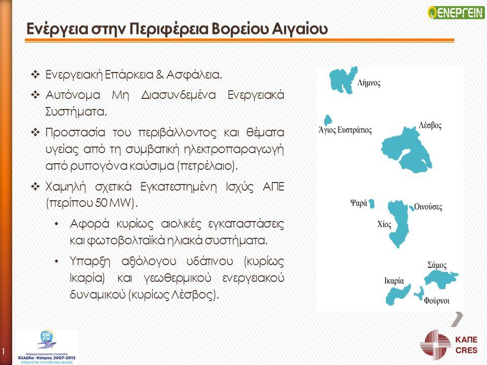 Ενέργεια στην Περιφέρεια Βορείου Αιγαίου