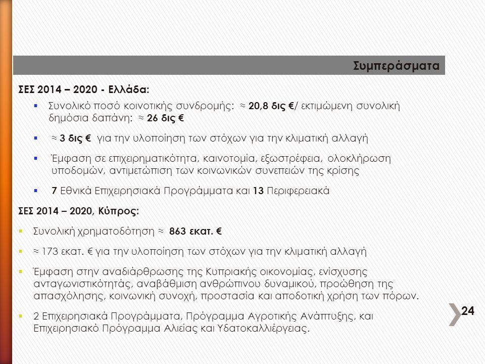 Συμπεράσματα 24 ΣΕΣ 2014 – 2020 - Ελλάδα: