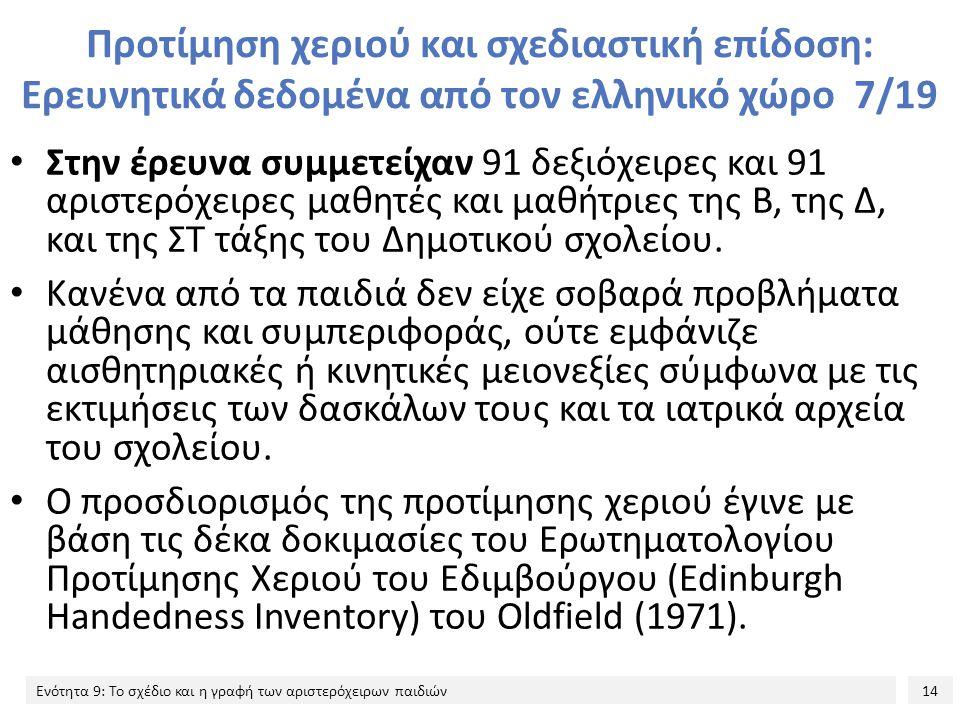 Προτίμηση χεριού και σχεδιαστική επίδοση: Ερευνητικά δεδομένα από τον ελληνικό χώρο 7/19