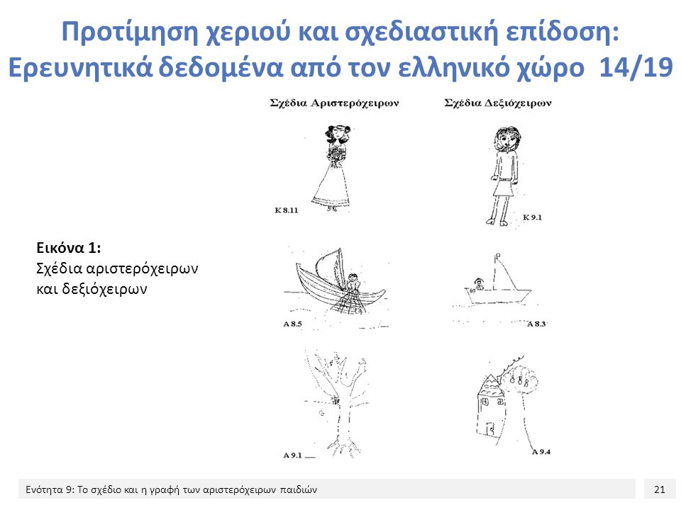 Προτίμηση χεριού και σχεδιαστική επίδοση: Ερευνητικά δεδομένα από τον ελληνικό χώρο 14/19