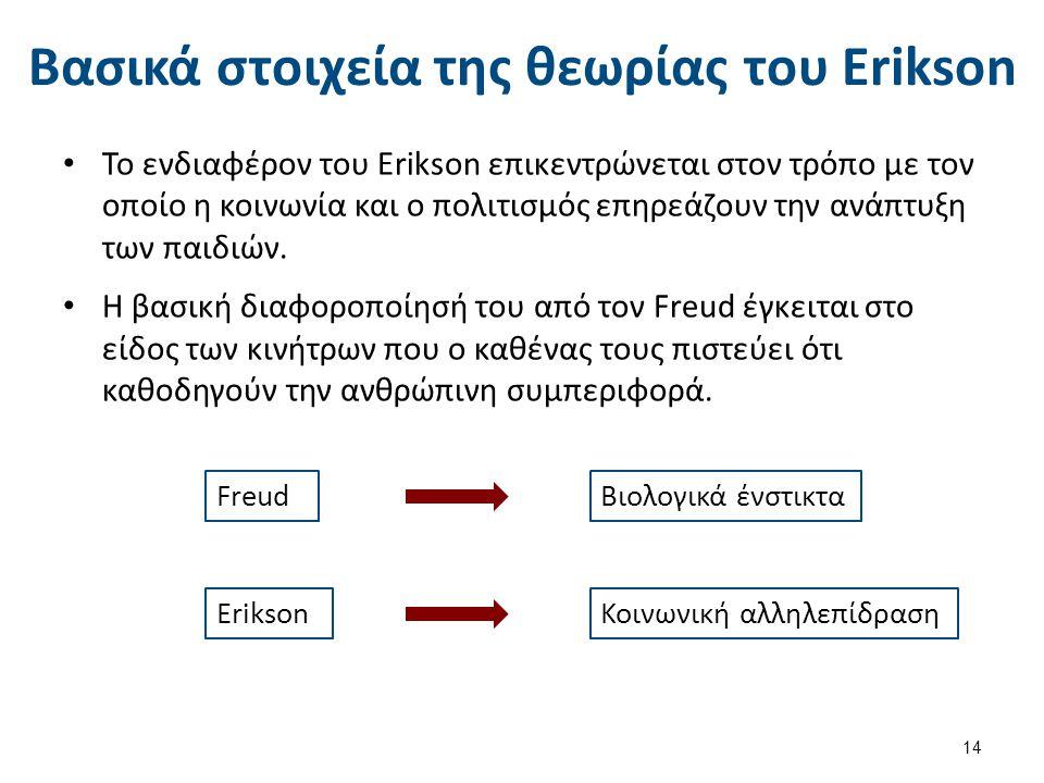 Βασικά στοιχεία της θεωρίας του Erikson για την ανάπτυξη