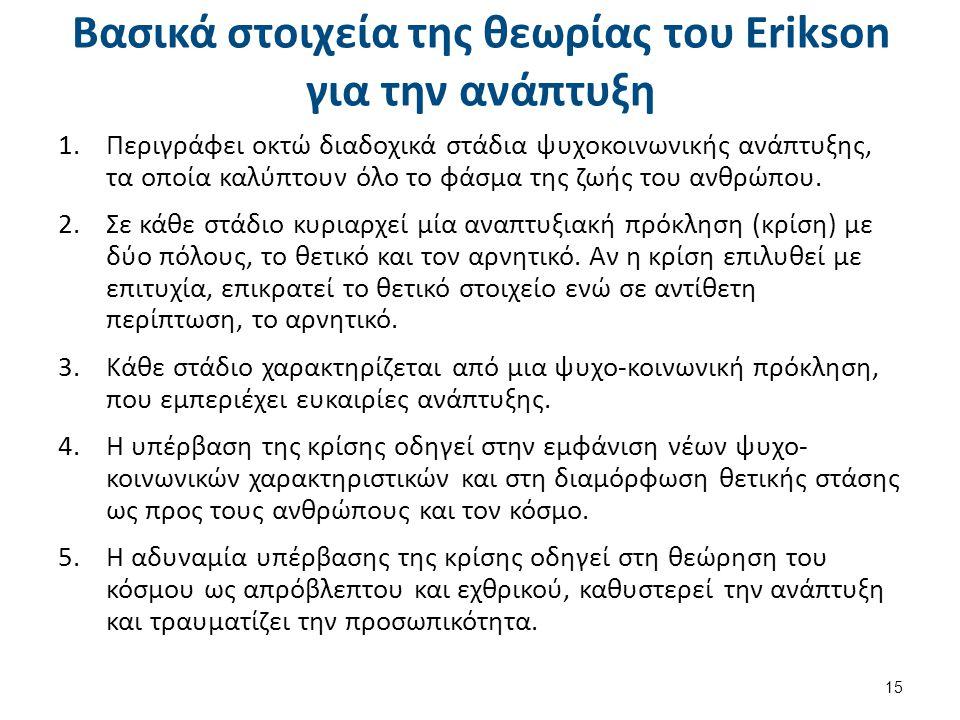 Τα στάδια ψυχοκοινωνικής ανάπτυξης του Erikson (1 από 8)