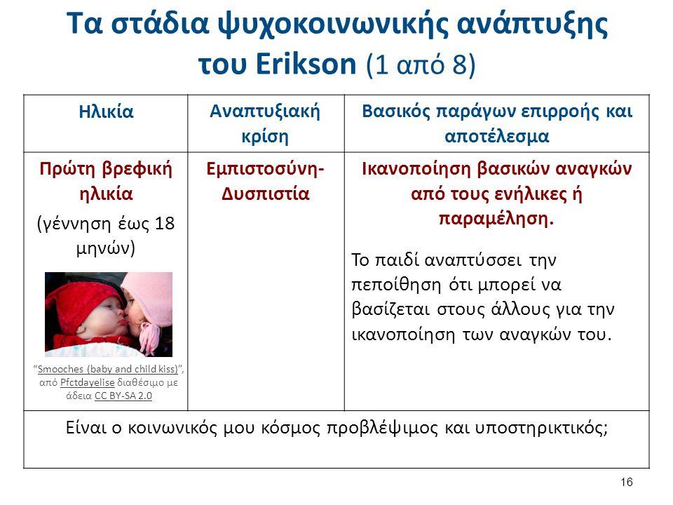 Τα στάδια ψυχοκοινωνικής ανάπτυξης του Erikson (2 από 8)