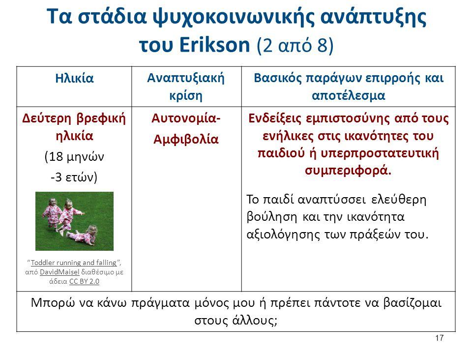 Τα στάδια ψυχοκοινωνικής ανάπτυξης του Erikson (3 από 8)