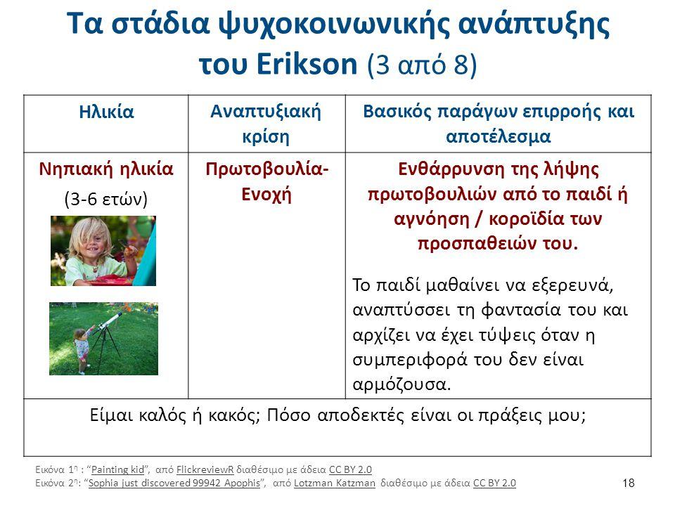 Τα στάδια ψυχοκοινωνικής ανάπτυξης του Erikson (4 από 8)