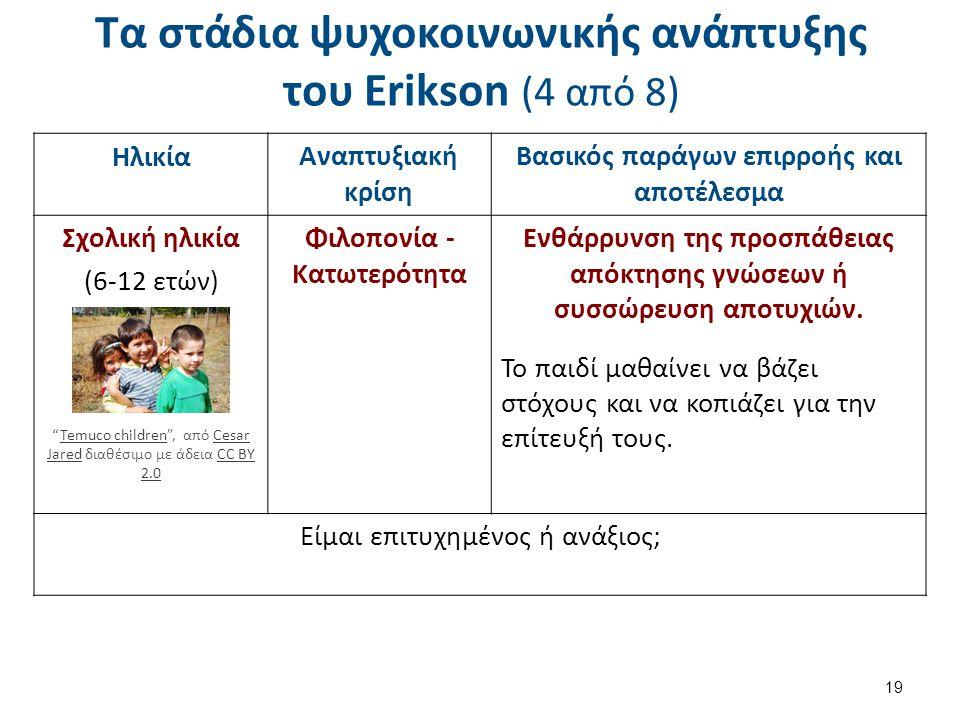 Τα στάδια ψυχοκοινωνικής ανάπτυξης του Erikson (5 από 8)