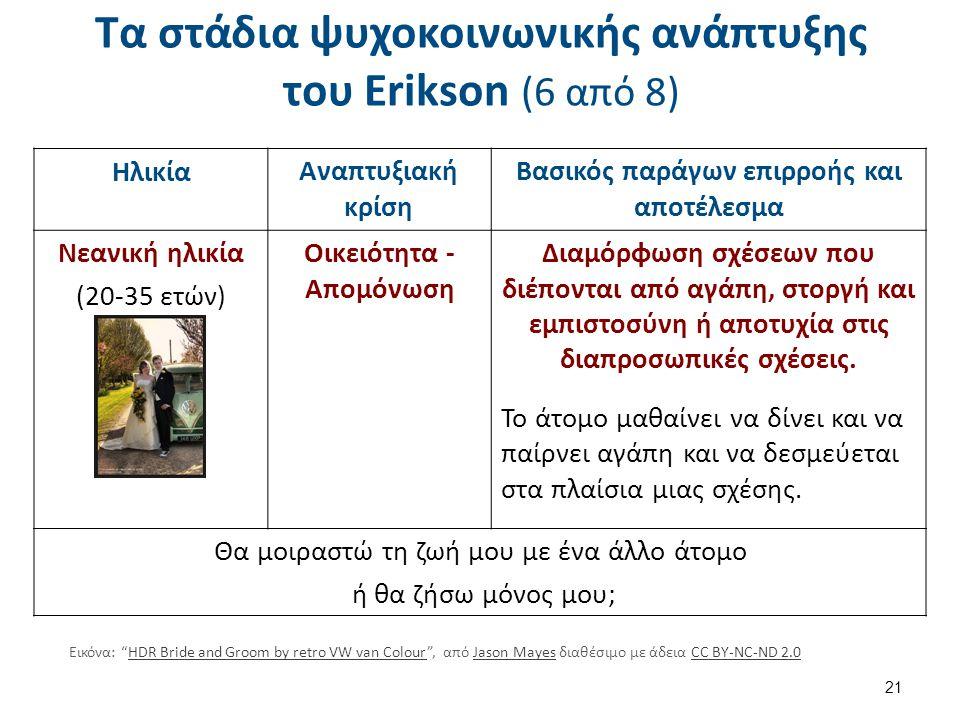 Τα στάδια ψυχοκοινωνικής ανάπτυξης του Erikson (7 από 8)