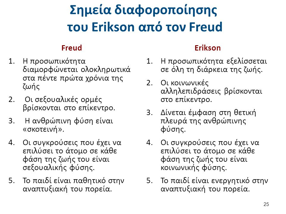 Πλεονεκτήματα και μειονεκτήματα της θεωρίας του Erikson