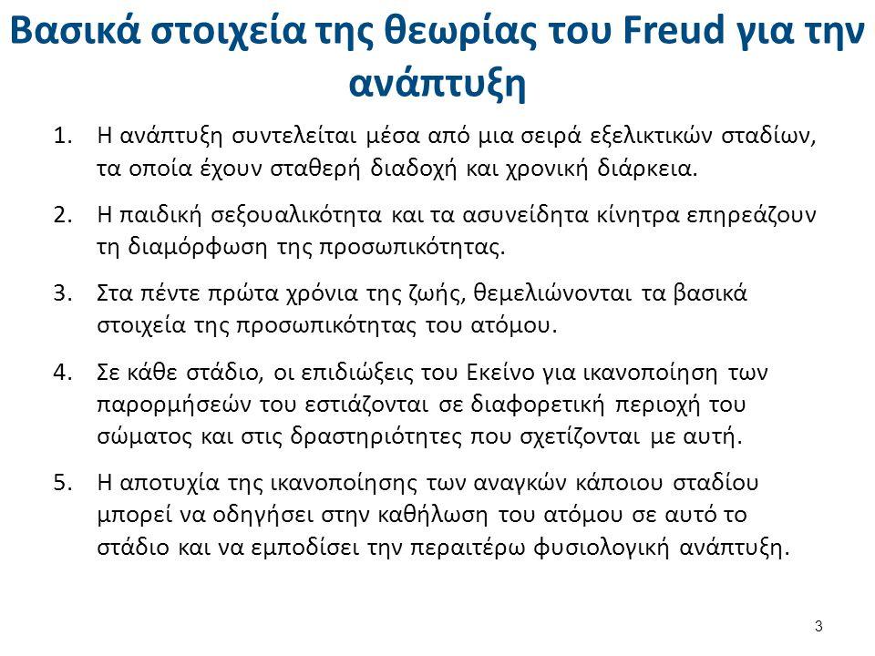 Τα στάδια ψυχοσεξουαλικής ανάπτυξης του Freud (1 από 5)