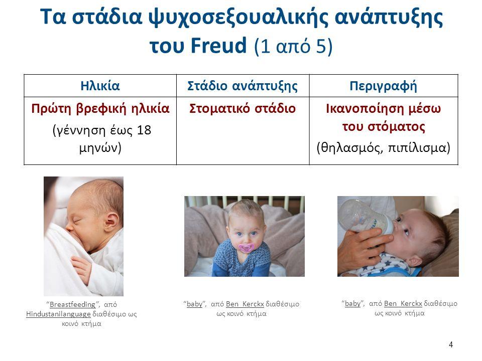 Τα στάδια ψυχοσεξουαλικής ανάπτυξης του Freud (2 από 5)
