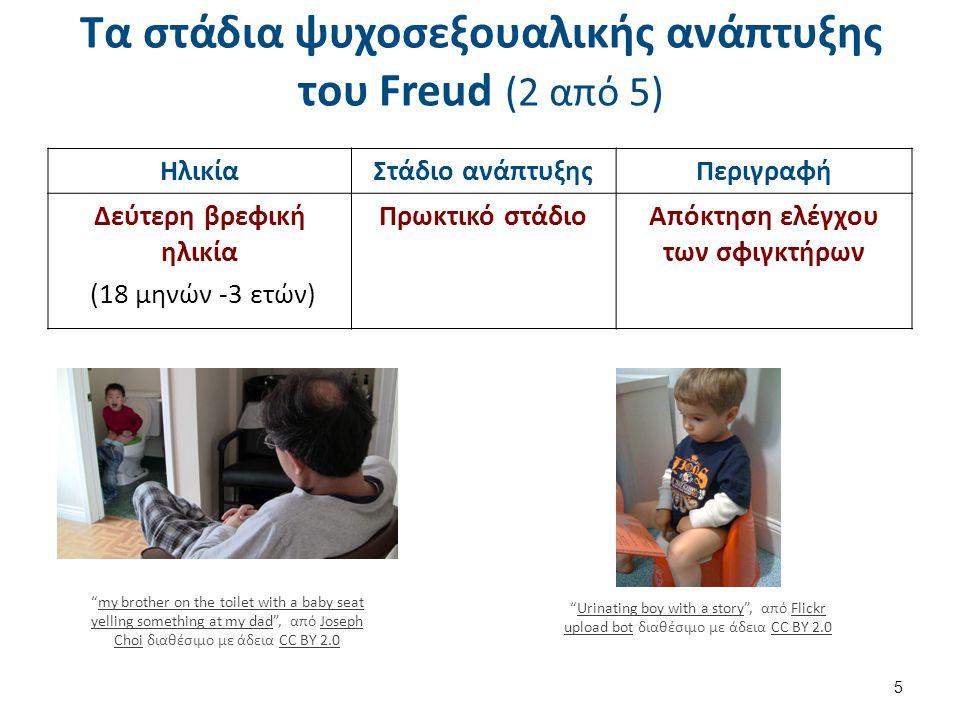 Τα στάδια ψυχοσεξουαλικής ανάπτυξης του Freud (3 από 5)