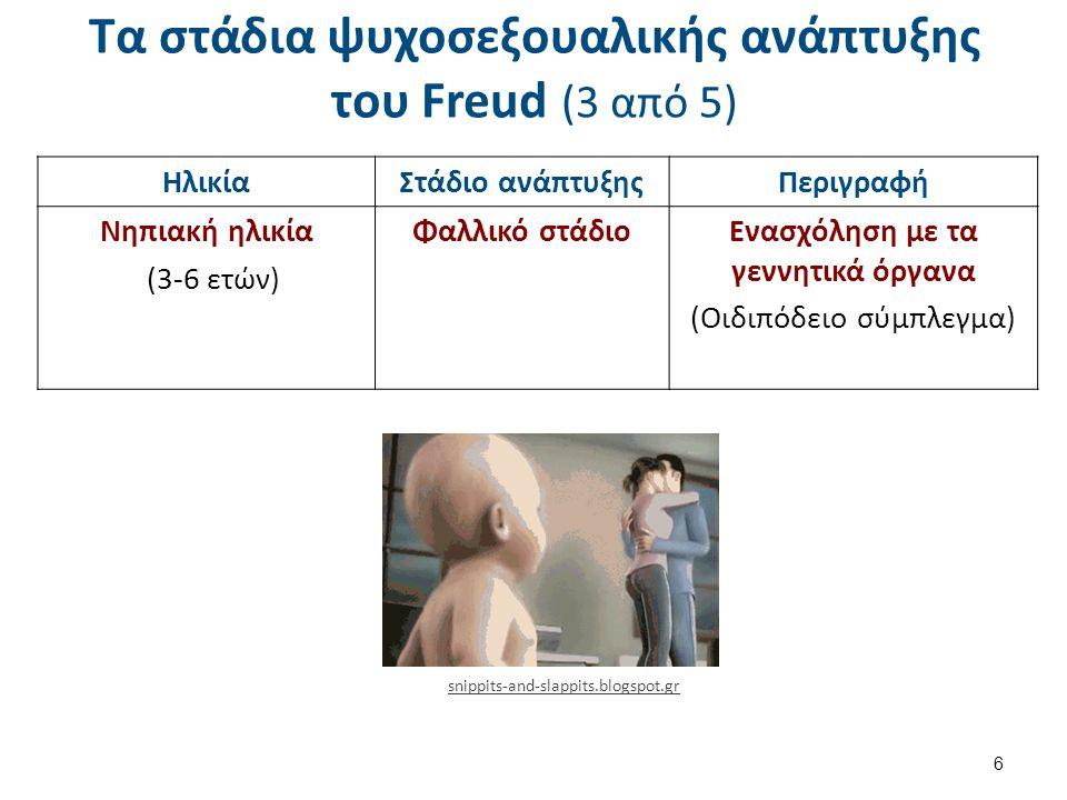 Τα στάδια ψυχοσεξουαλικής ανάπτυξης του Freud (4 από 5)