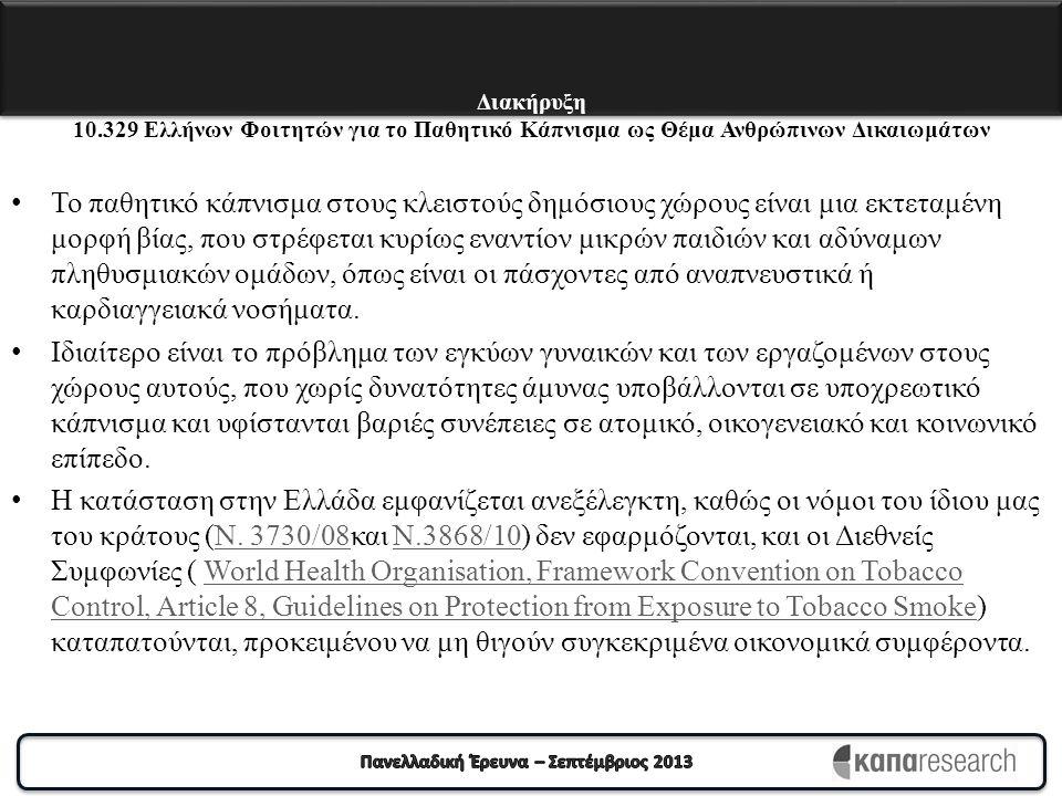 Διακήρυξη 10.329 Ελλήνων Φοιτητών για το Παθητικό Κάπνισμα ως Θέμα Ανθρώπινων Δικαιωμάτων