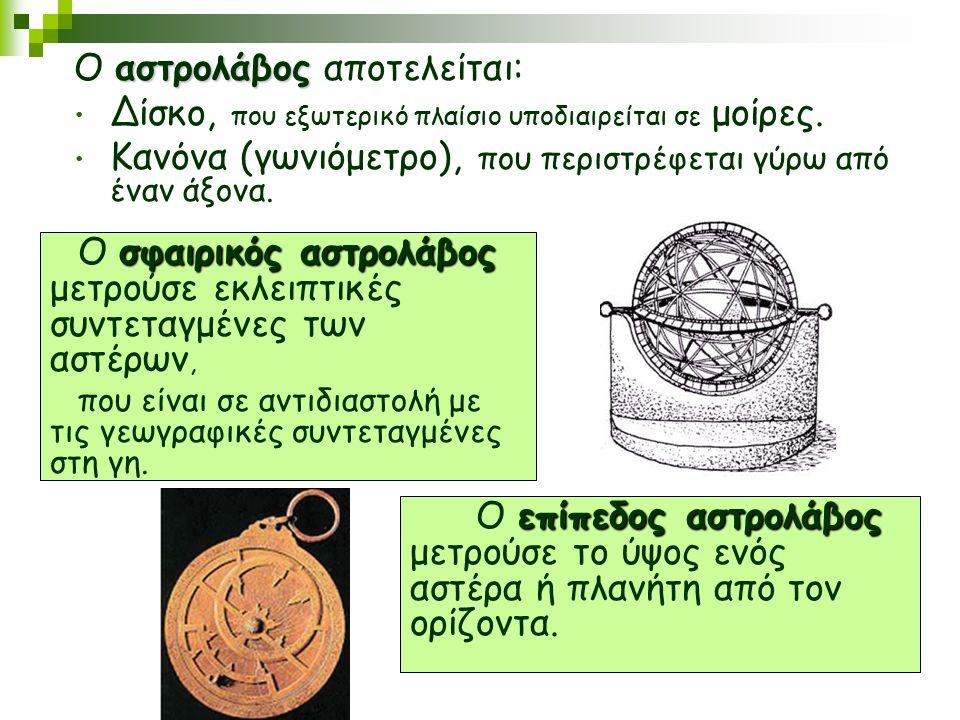 Ο αστρολάβος αποτελείται:
