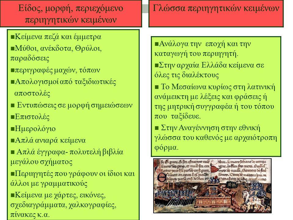 Είδος, μορφή, περιεχόμενο περιηγητικών κειμένων