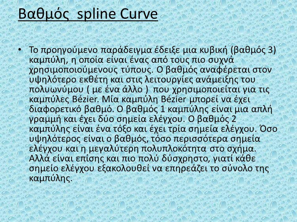 Βαθμός spline Curve