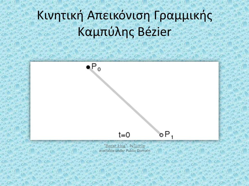 Κινητική Απεικόνιση Γραμμικής Καμπύλης Bézier