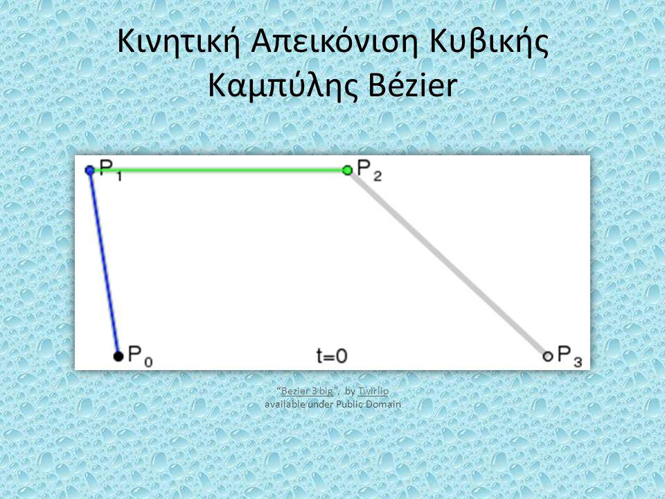 Κινητική Απεικόνιση Κυβικής Καμπύλης Bézier