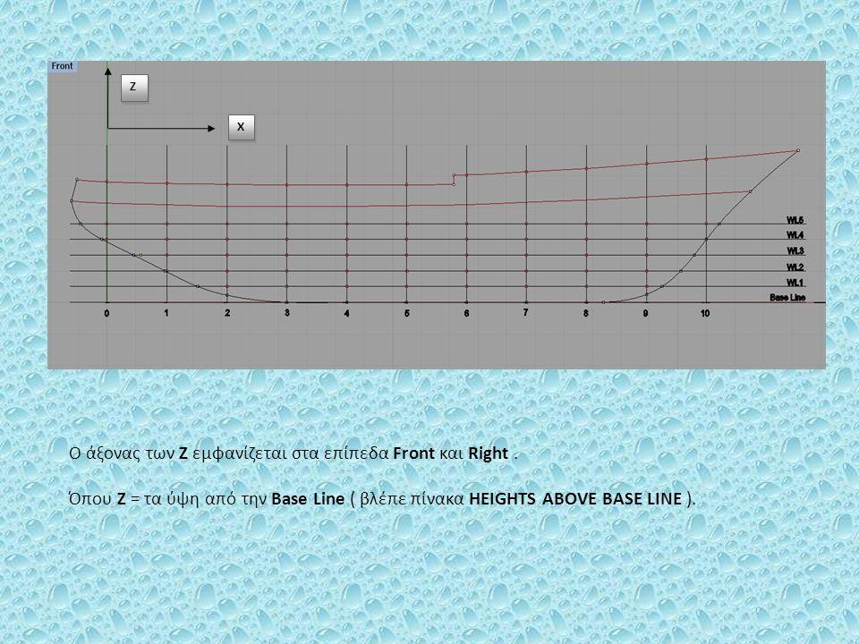 Ο άξονας των Ζ εμφανίζεται στα επίπεδα Front και Right .
