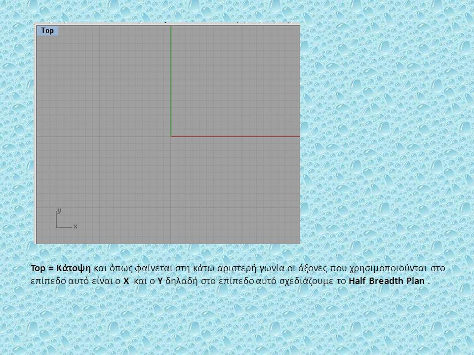 Top = Κάτοψη και όπως φαίνεται στη κάτω αριστερή γωνία οι άξονες που χρησιμοποιούνται στο επίπεδο αυτό είναι ο X και ο Υ δηλαδή στο επίπεδο αυτό σχεδιάζουμε το Half Breadth Plan .