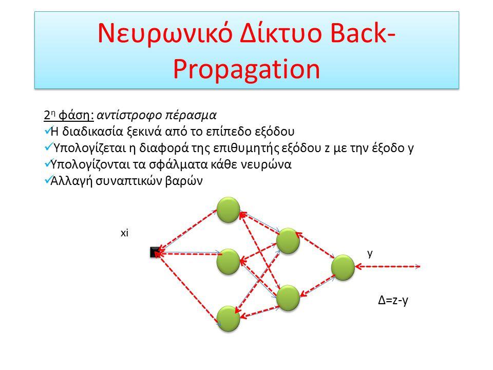 Νευρωνικό Δίκτυο Back-Propagation