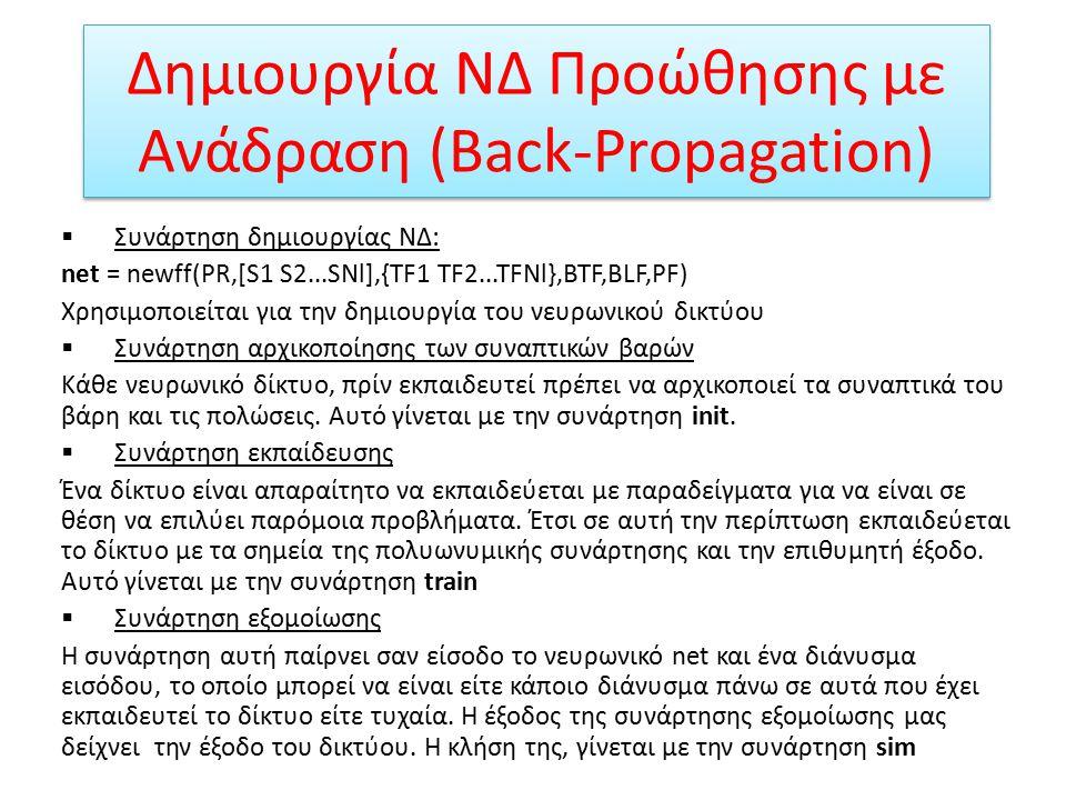 Δημιουργία ΝΔ Προώθησης με Ανάδραση (Back-Propagation)