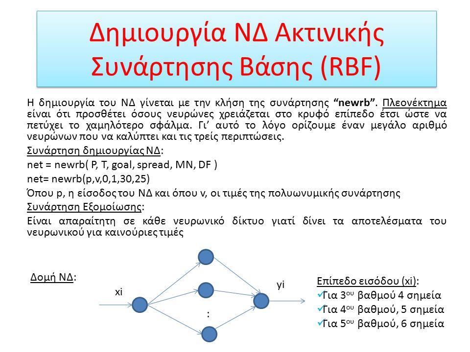 Δημιουργία ΝΔ Ακτινικής Συνάρτησης Βάσης (RBF)