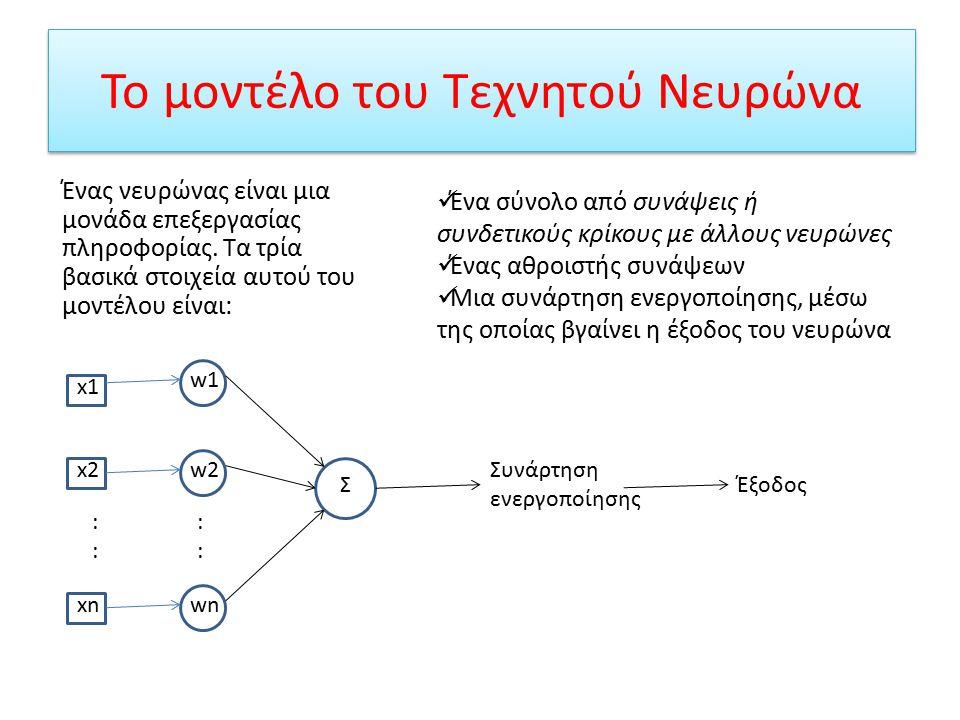 Το μοντέλο του Τεχνητού Νευρώνα