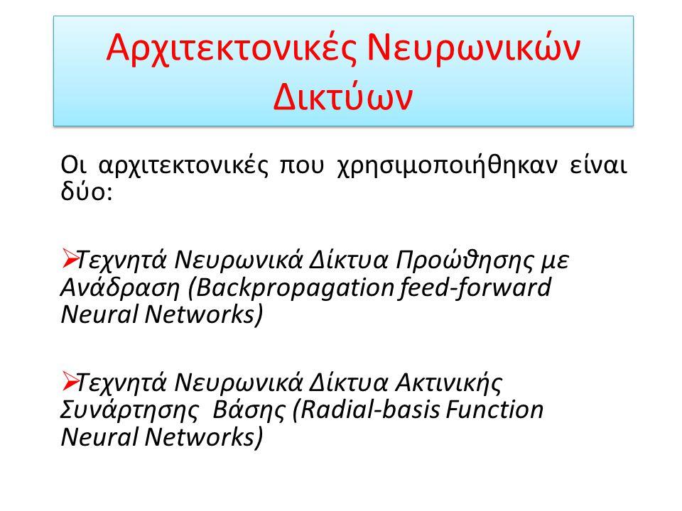 Αρχιτεκτονικές Νευρωνικών Δικτύων