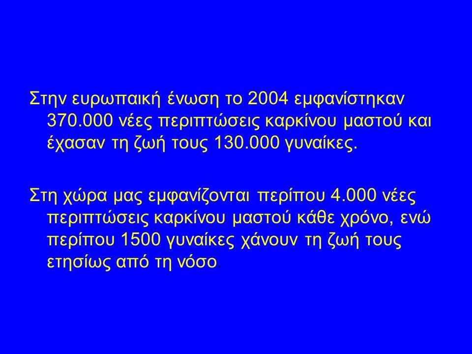 Στην ευρωπαική ένωση το 2004 εμφανίστηκαν 370
