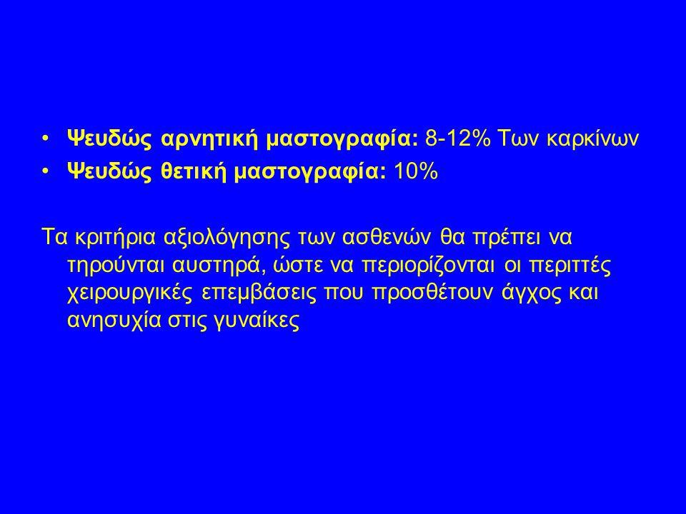 Ψευδώς αρνητική μαστογραφία: 8-12% Των καρκίνων