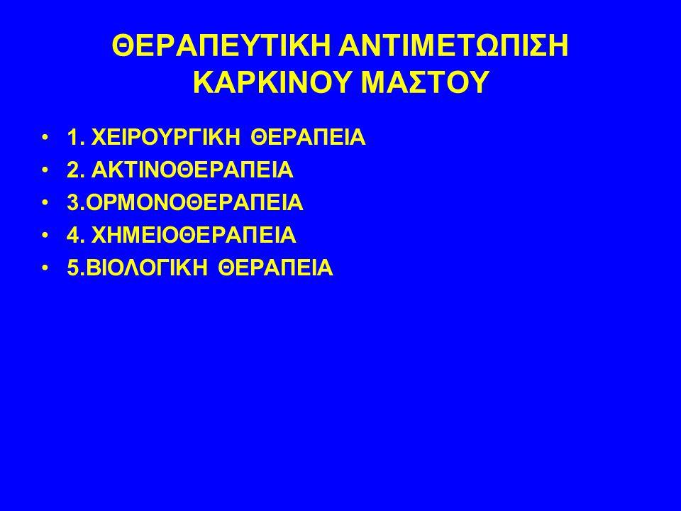 ΘΕΡΑΠΕΥΤΙΚΗ ΑΝΤΙΜΕΤΩΠΙΣΗ ΚΑΡΚΙΝΟΥ ΜΑΣΤΟΥ
