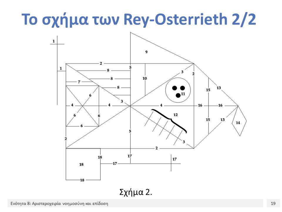 Το σχήμα των Rey-Osterrieth 2/2