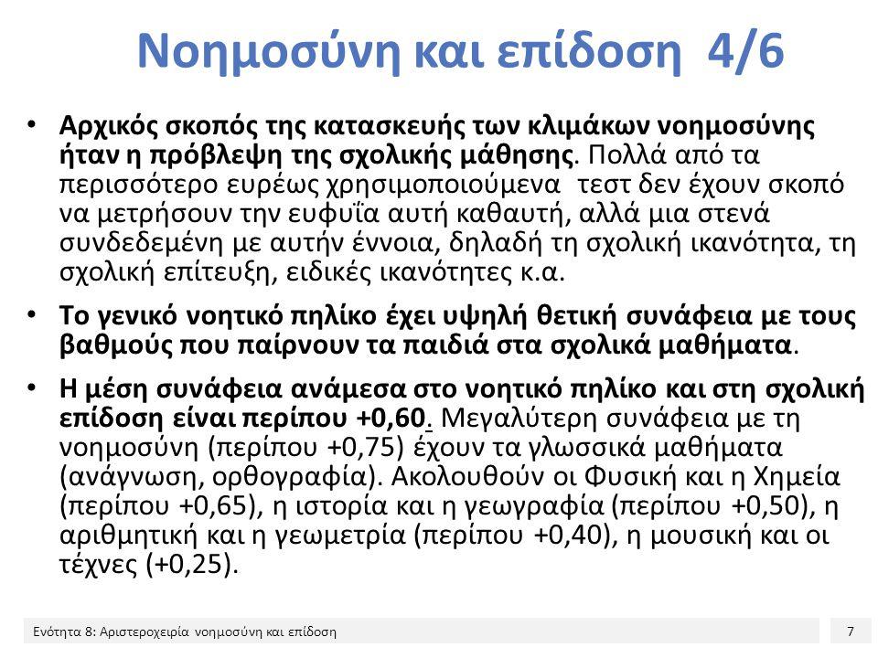 Νοημοσύνη και επίδοση 4/6