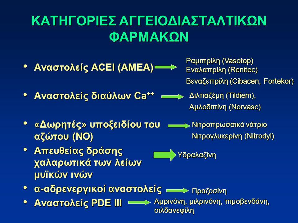ΚΑΤΗΓΟΡΙΕΣ ΑΓΓΕΙΟΔΙΑΣΤΑΛΤΙΚΩΝ ΦΑΡΜΑΚΩΝ