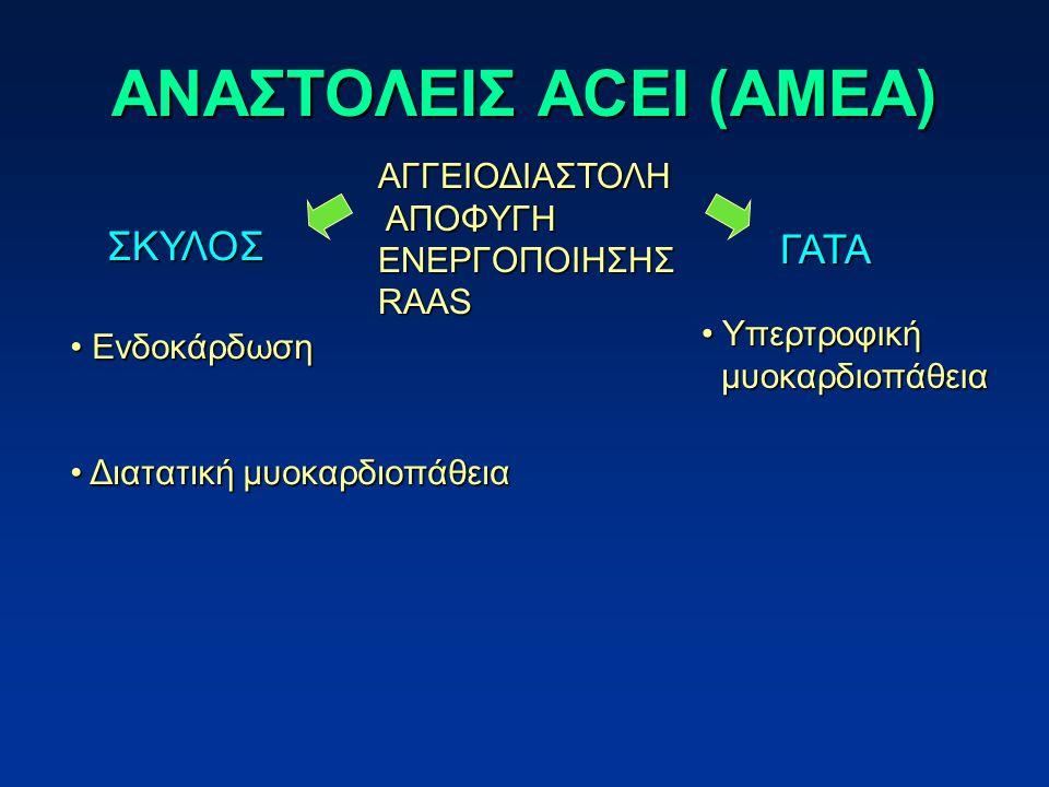 ΑΝΑΣΤΟΛΕΙΣ ACEΙ (ΑΜΕΑ)