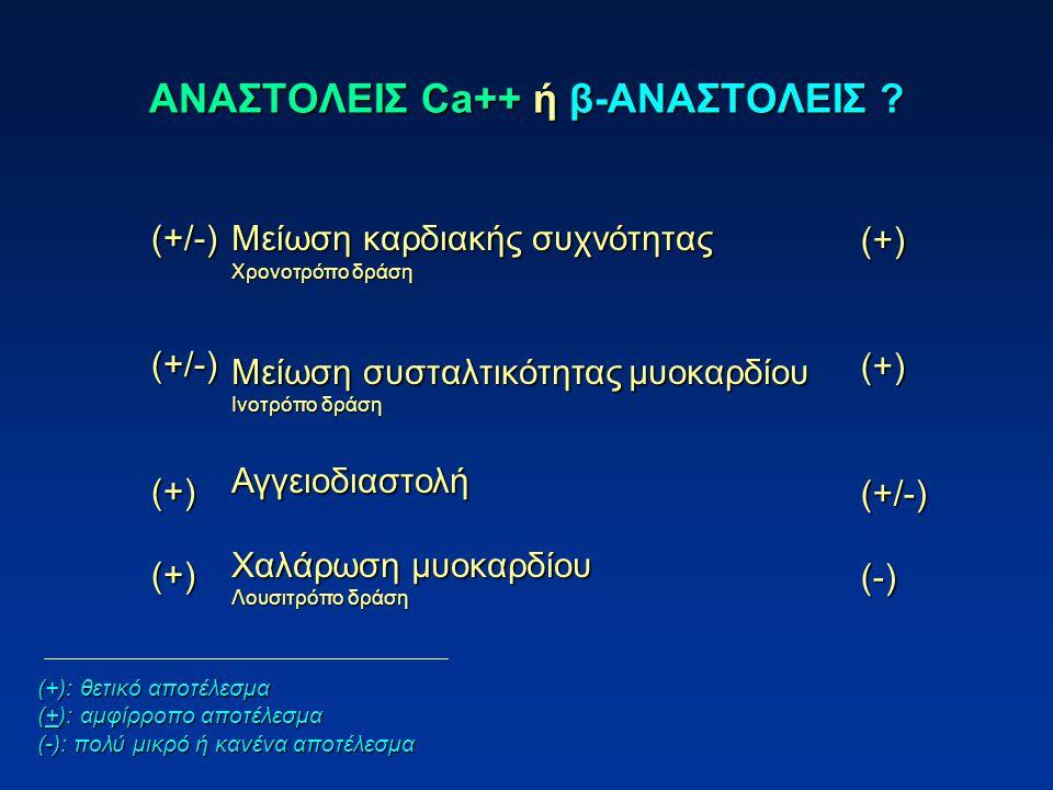 ΑΝΑΣΤΟΛΕΙΣ Ca++ ή β-ΑΝΑΣΤΟΛΕΙΣ