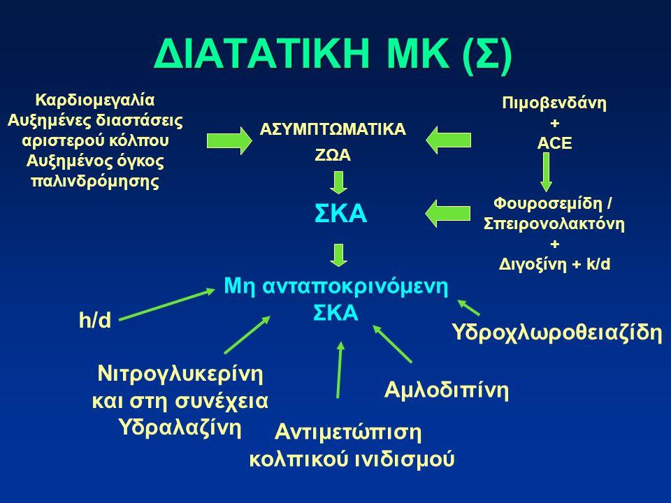ΔΙΑΤΑΤΙΚΗ ΜΚ (Σ) ΣΚΑ Μη ανταποκρινόμενη ΣΚΑ h/d Υδροχλωροθειαζίδη
