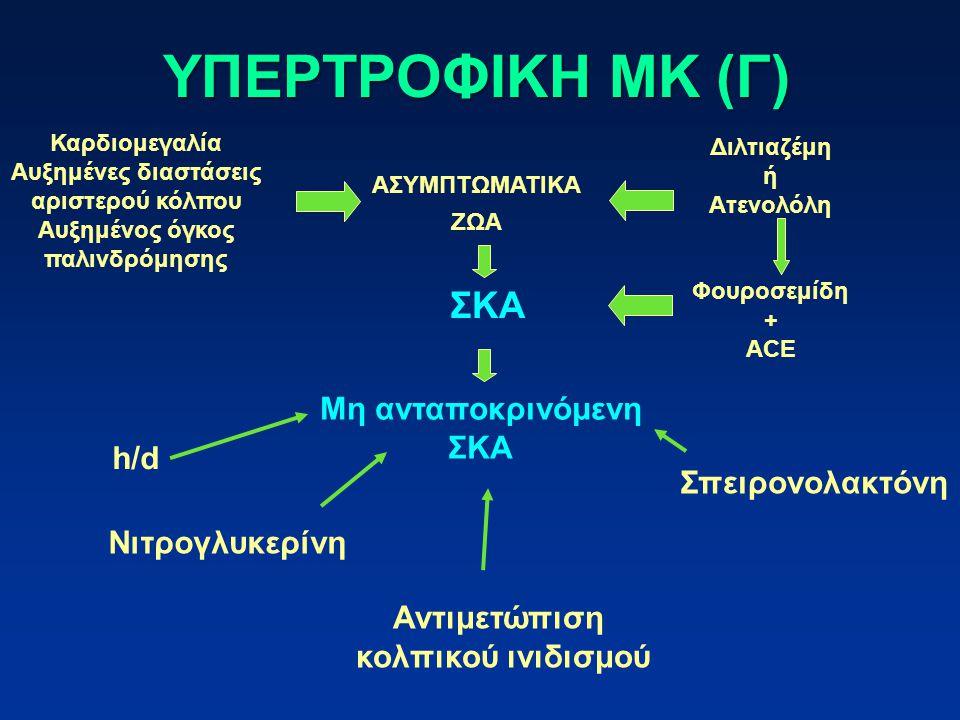 ΥΠΕΡΤΡΟΦΙΚΗ ΜΚ (Γ) ΣΚΑ Μη ανταποκρινόμενη ΣΚΑ h/d Σπειρονολακτόνη