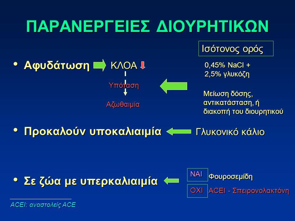 ΠΑΡΑΝΕΡΓΕΙΕΣ ΔΙΟΥΡΗΤΙΚΩΝ