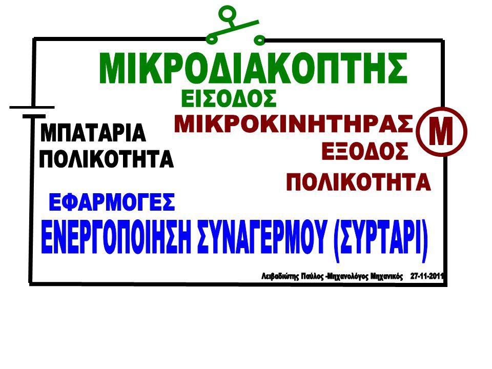 ΕΝΕΡΓΟΠΟΙΗΣΗ ΣΥΝΑΓΕΡΜΟΥ (ΣΥΡΤΑΡΙ)