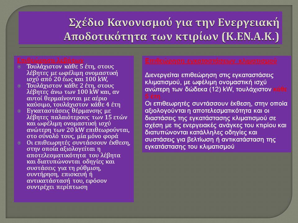 Σχέδιο Κανονισμού για την Ενεργειακή Αποδοτικότητα των κτιρίων (Κ. ΕΝ