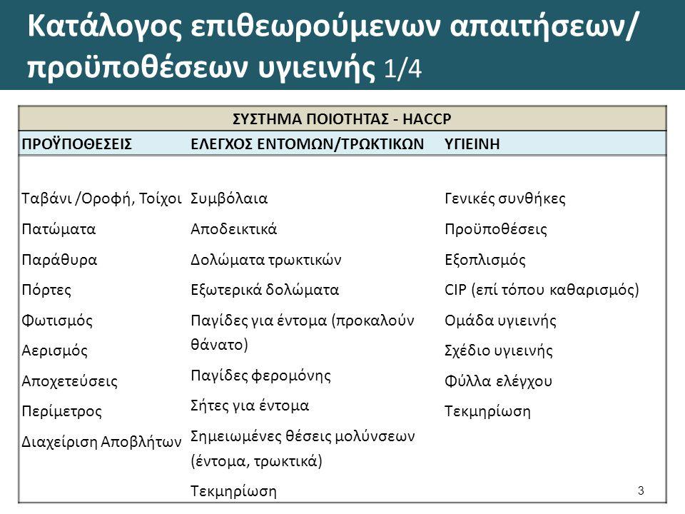 Κατάλογος επιθεωρούμενων απαιτήσεων/ προϋποθέσεων υγιεινής 2/4