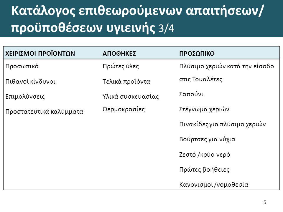 Κατάλογος επιθεωρούμενων απαιτήσεων/ προϋποθέσεων υγιεινής 4/4