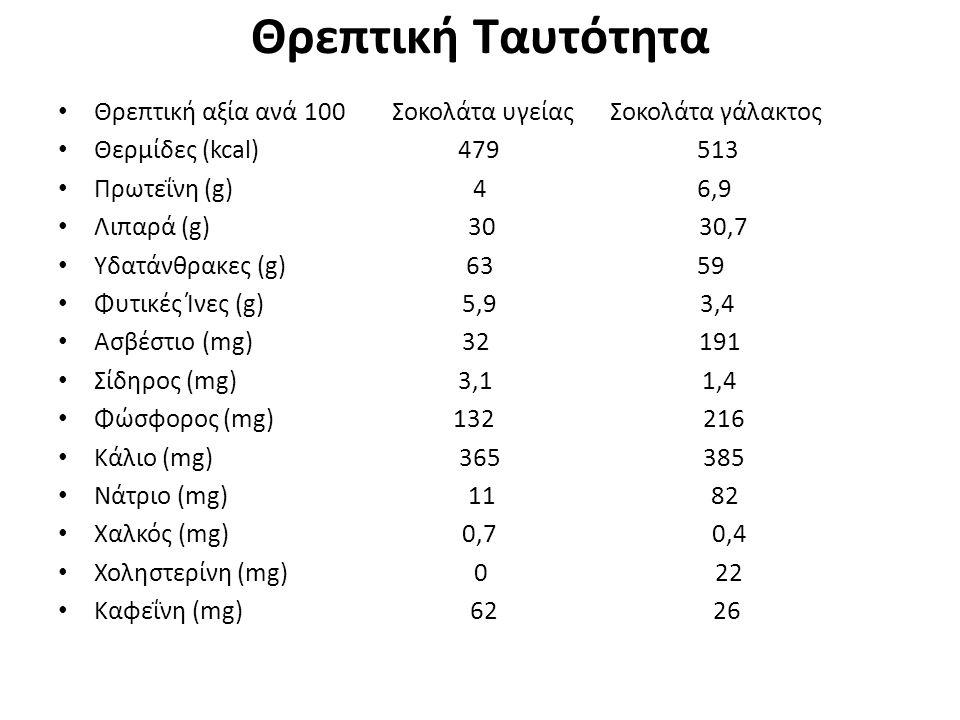 Θρεπτική Ταυτότητα Θρεπτική αξία ανά 100 Σοκολάτα υγείας Σοκολάτα γάλακτος.