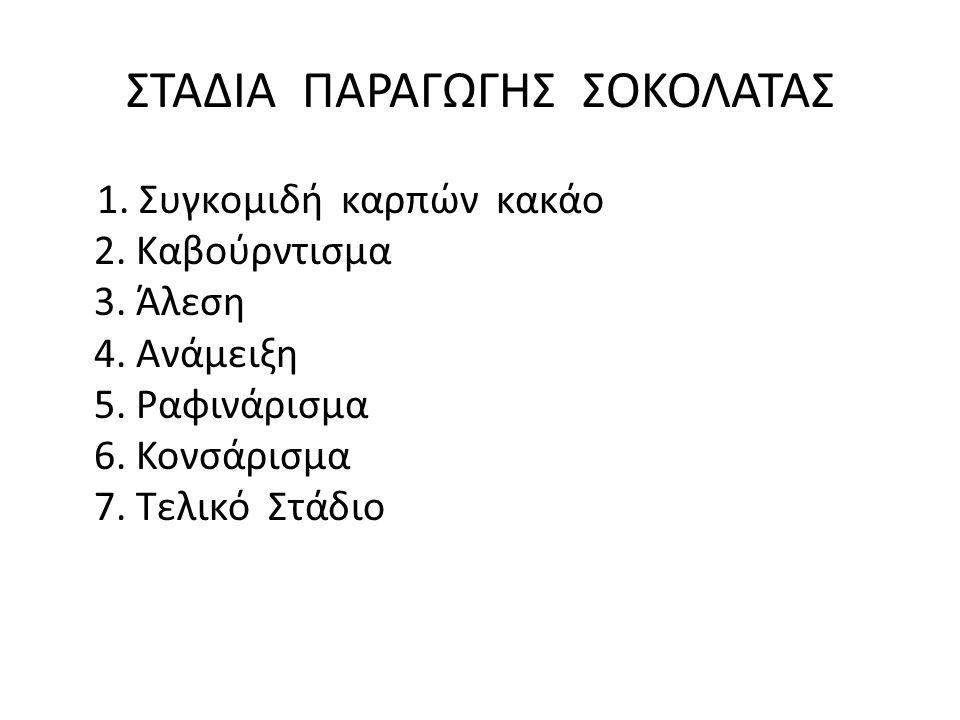 ΣΤΑΔΙΑ ΠΑΡΑΓΩΓΗΣ ΣΟΚΟΛΑΤΑΣ