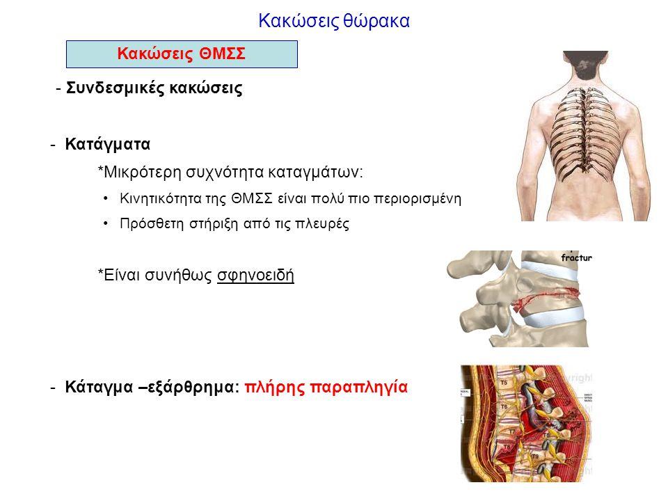 Κακώσεις θώρακα Κακώσεις ΘΜΣΣ - Συνδεσμικές κακώσεις - Κατάγματα