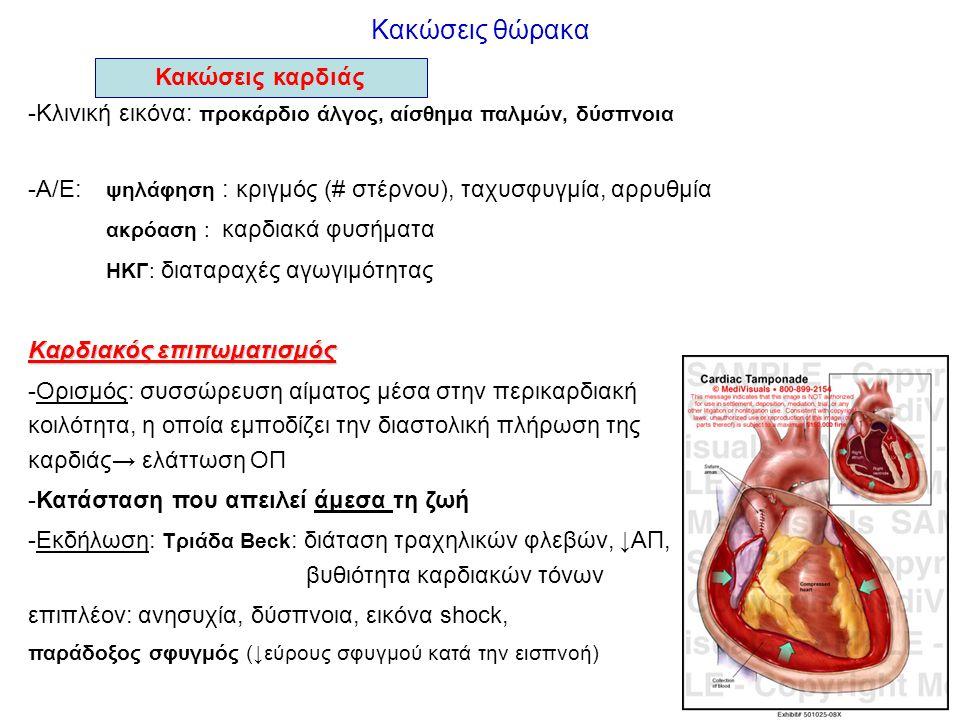 Κακώσεις θώρακα Κακώσεις καρδιάς