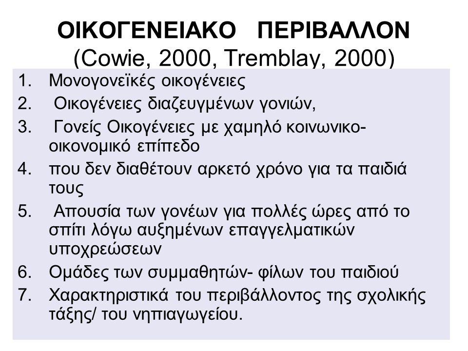 ΟΙΚΟΓΕΝΕΙΑΚΟ ΠΕΡΙΒΑΛΛΟΝ (Cowie, 2000, Tremblay, 2000)